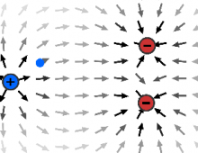 Electric Field Game