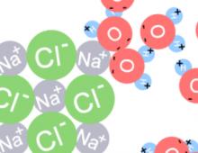 Dissolving Sodium Chloride