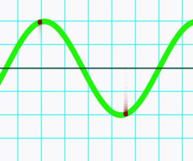 Simple Wave Simulator