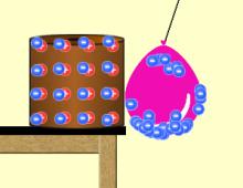 Balloon Charging Lab