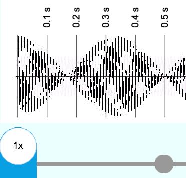 Beat Patterns
