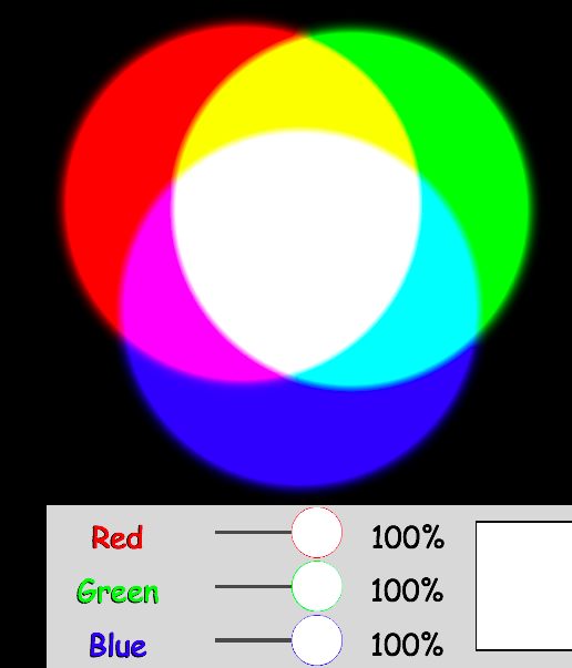 RGB Color Addition